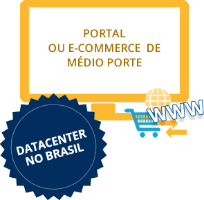 portal ou e-commerce de médio porte